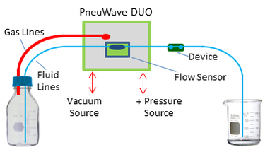 Schematic of PneuWave Pump