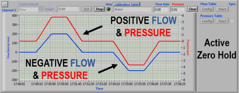 Screen Capture of PneuWave Pump Software